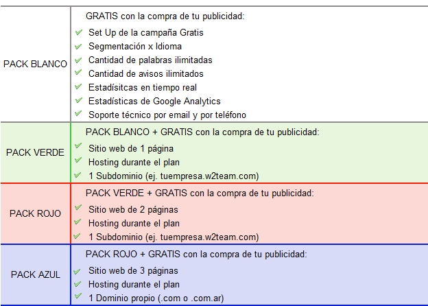 condiciones adwords w2